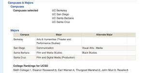 UC_College App